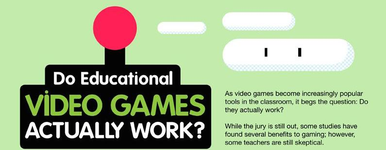 Educational Video Games [Infographic]