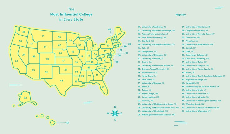 Map of Influential Colleges